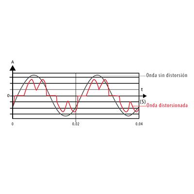 Reactancias para correccion de armonicos 3